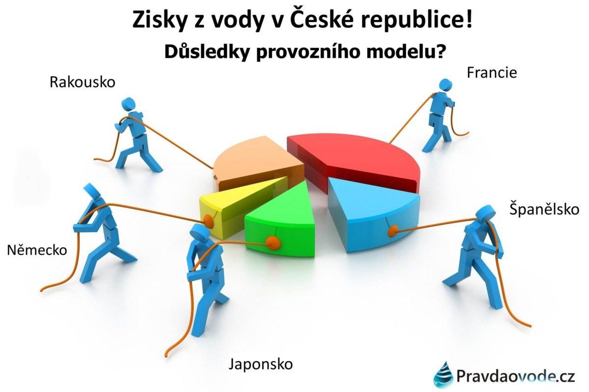 Kvůli horku vzrostl v Praze počet havárií vody? Praskají polské trubky? Proč tedy nejsou dávno vyměněny?