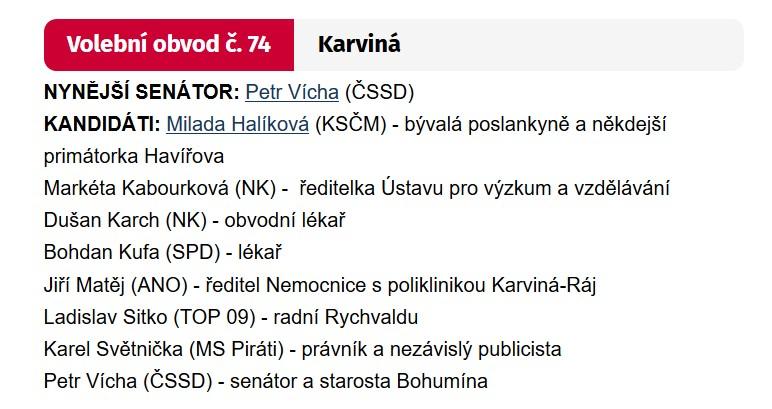 Karviná - Volební obvod č.74