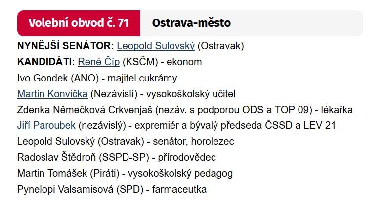 Ostrava - Volební obvod č.71