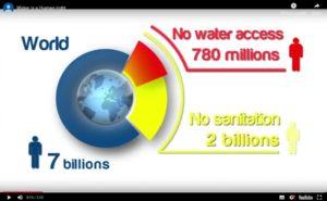 Evropská komise bere na zřetel evropskou občanskou iniciativu Right2water (Právo na vodu)