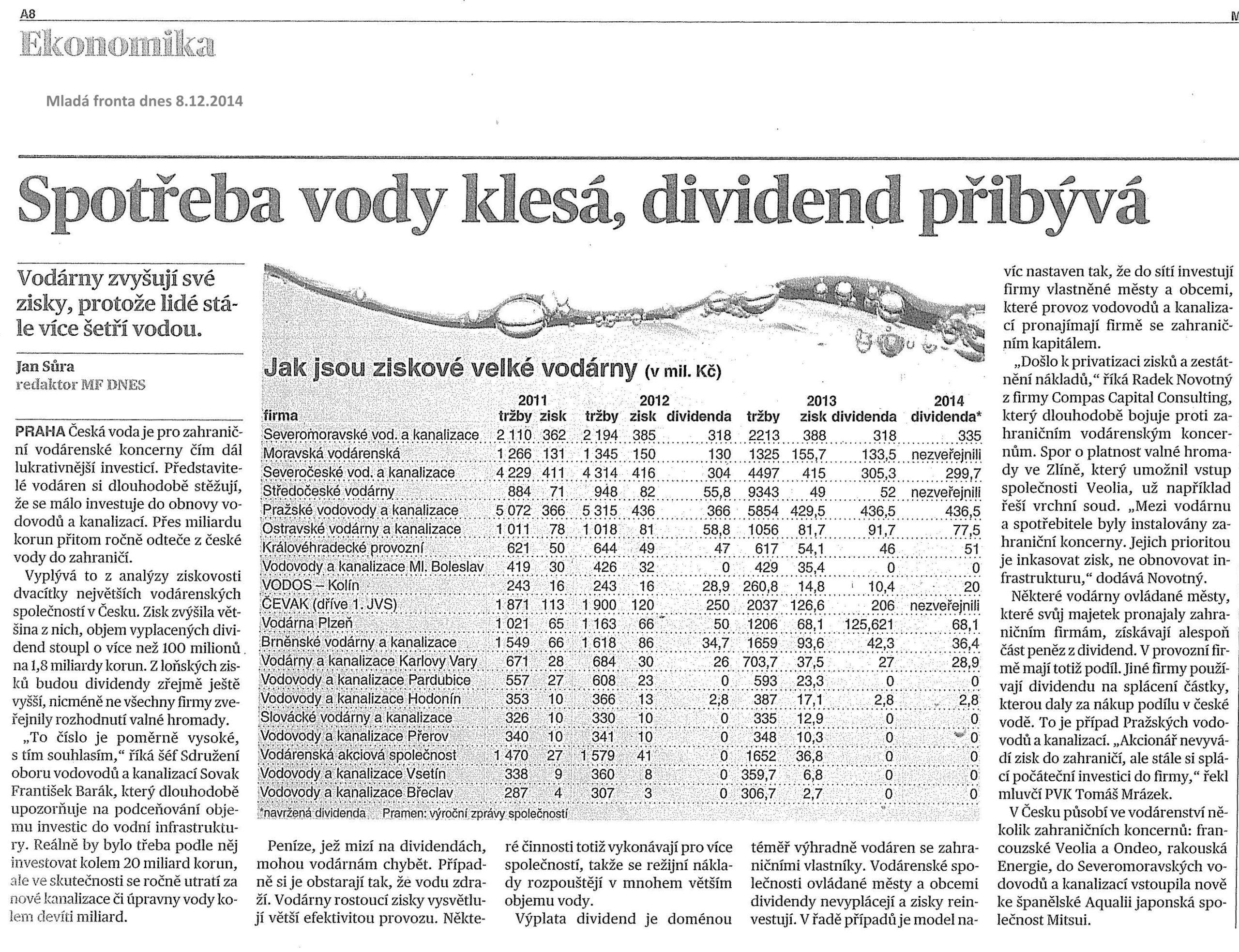 Spotreba-vody-klesa-dividend.pribyva-mf dnes- 8.12.14